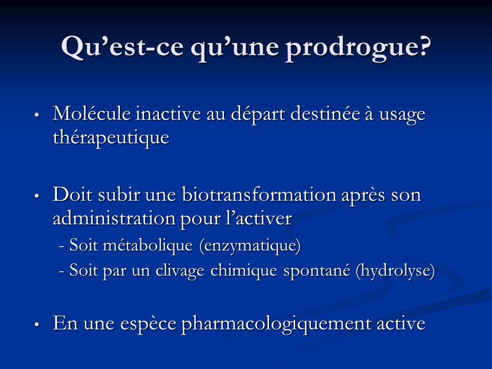 Quest-ce quune prodrogue? Molécule inactive au départ destinée à usage thérapeutique Molécule inactive au départ destinée à usage thérapeutique Doit s