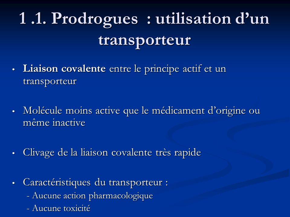 1.1. Prodrogues : utilisation dun transporteur Liaison covalente entre le principe actif et un transporteur Liaison covalente entre le principe actif