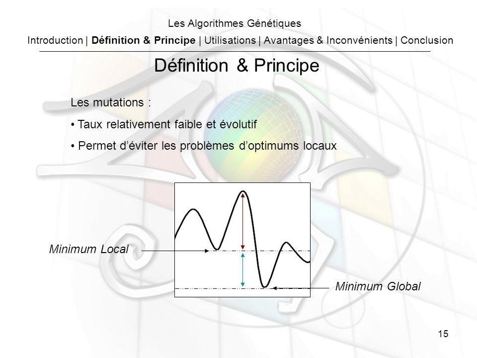 15 Les Algorithmes Génétiques Les mutations : Taux relativement faible et évolutif Permet déviter les problèmes doptimums locaux Introduction | Définition & Principe | Utilisations | Avantages & Inconvénients | Conclusion Définition & Principe Minimum Local Minimum Global