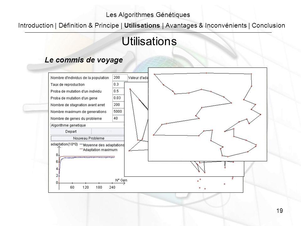 19 Les Algorithmes Génétiques Le commis de voyage Utilisations Introduction | Définition & Principe | Utilisations | Avantages & Inconvénients | Conclusion