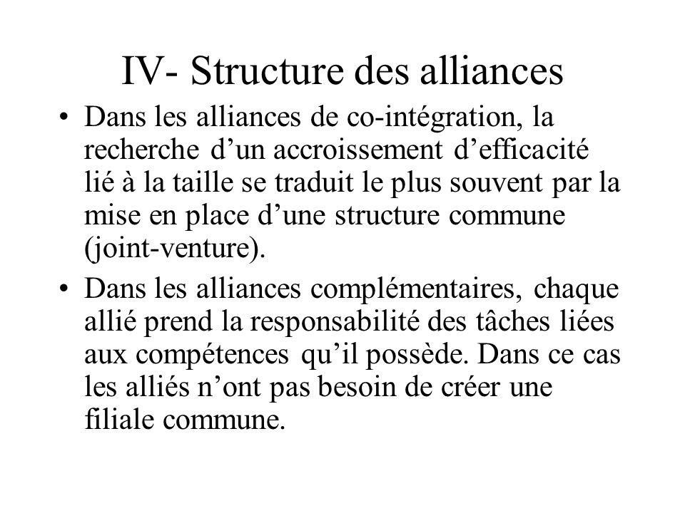 IV- Structure des alliances Dans les alliances de co-intégration, la recherche dun accroissement defficacité lié à la taille se traduit le plus souvent par la mise en place dune structure commune (joint-venture).