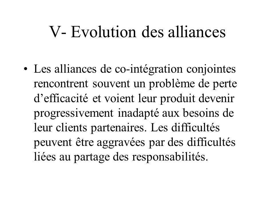 V- Evolution des alliances Les alliances de co-intégration conjointes rencontrent souvent un problème de perte defficacité et voient leur produit devenir progressivement inadapté aux besoins de leur clients partenaires.