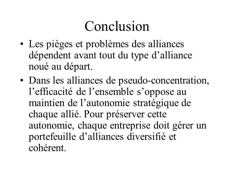 Conclusion Les pièges et problèmes des alliances dépendent avant tout du type dalliance noué au départ.