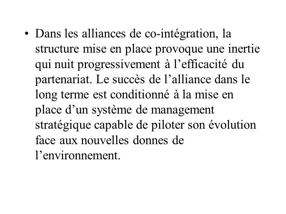 Dans les alliances de co-intégration, la structure mise en place provoque une inertie qui nuit progressivement à lefficacité du partenariat.