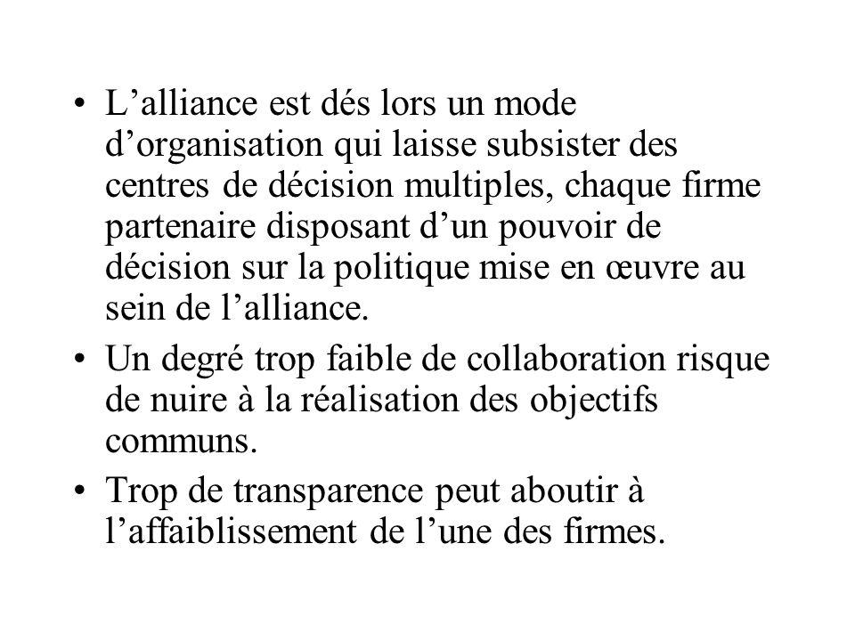 Lalliance est dés lors un mode dorganisation qui laisse subsister des centres de décision multiples, chaque firme partenaire disposant dun pouvoir de décision sur la politique mise en œuvre au sein de lalliance.