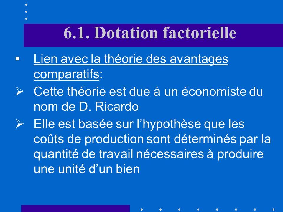 6.1. Dotation factorielle Remarques: 3.Dans ce dernier cas, les mouvements internationaux de facteurs de production peuvent permettre de combler les d