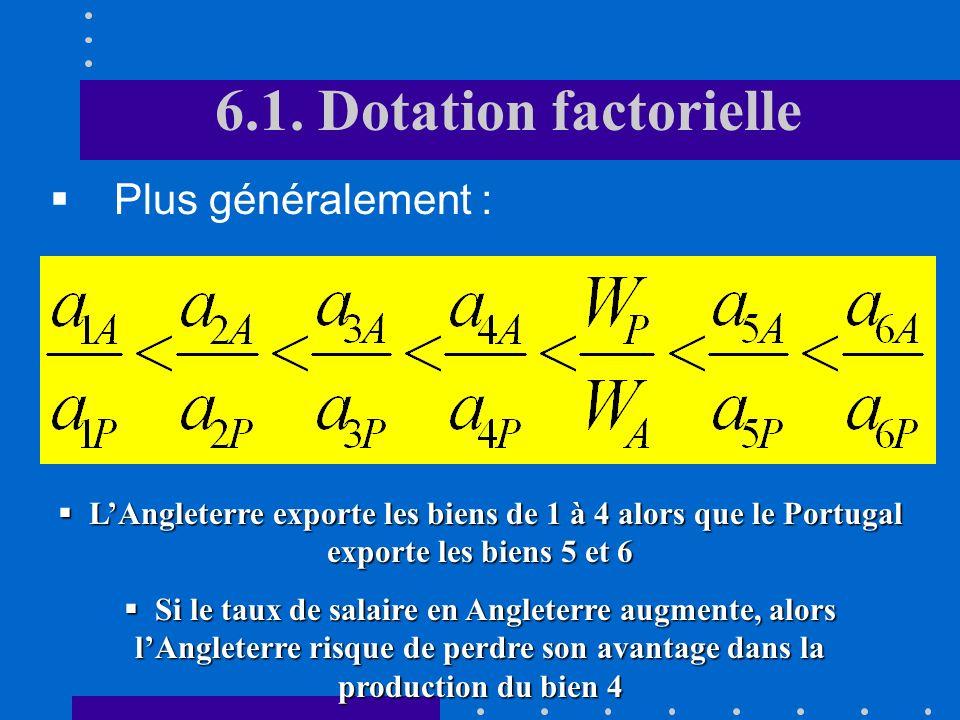 6.1. Dotation factorielle Compte tenu de son avantage comparatif, lAngleterre devrait se spécialiser dans la production de drap et le Portugal dans la