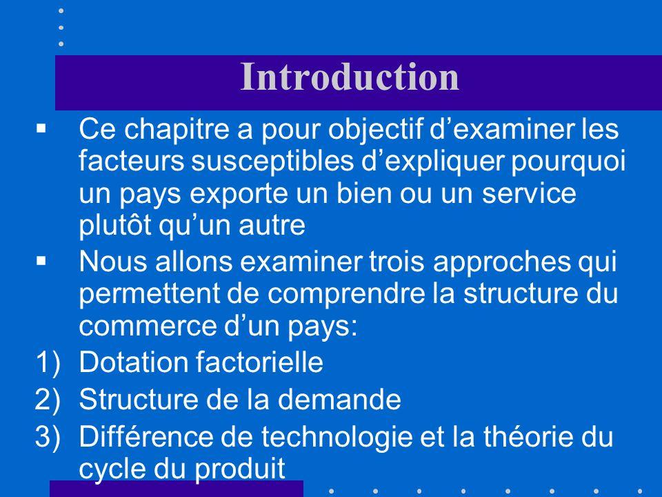 Chapitre 6: Les déterminants de la structure du commerce