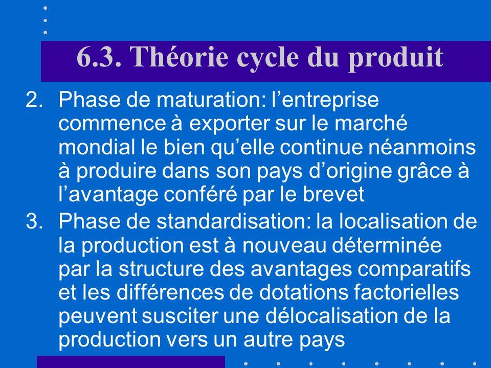 6.3. Théorie cycle du produit Elle a été développée par Vernon qui distingue trois phases dans le cycle de vie dun produit 1.Phase dinnovation: dans c