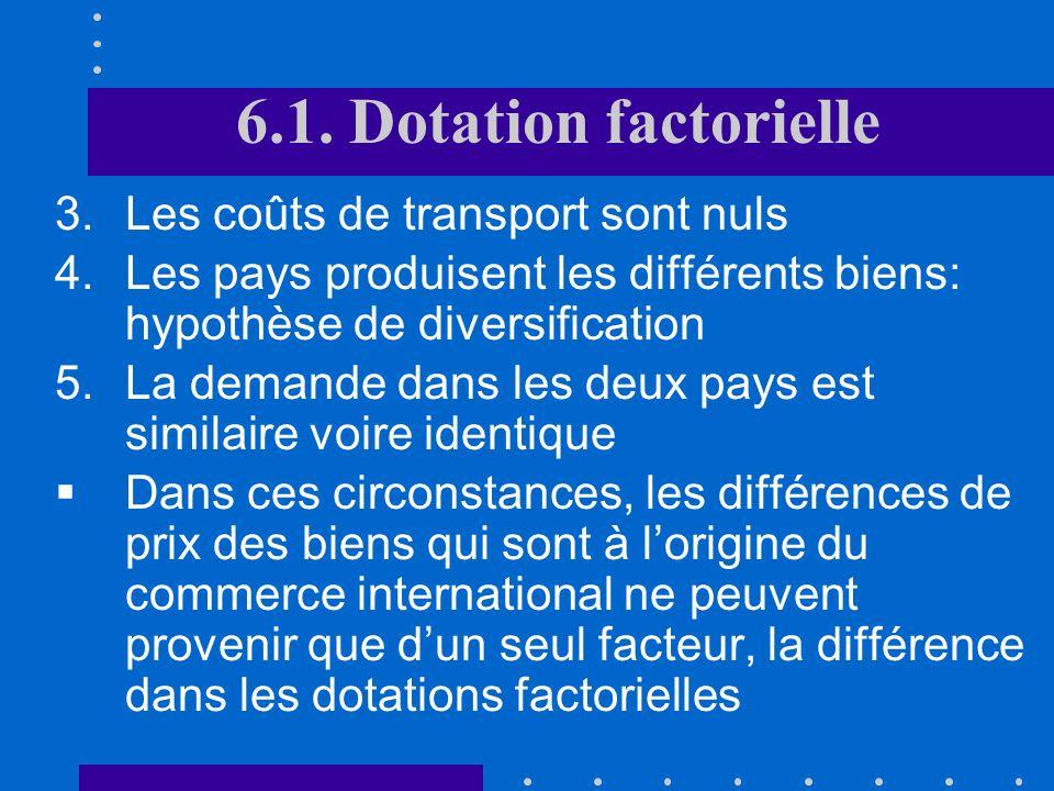 6.1. Dotation factorielle Cette analyse a été développée par deux économistes Heckscher et Ohlin dans un monde caractérisé par deux pays, deux biens e