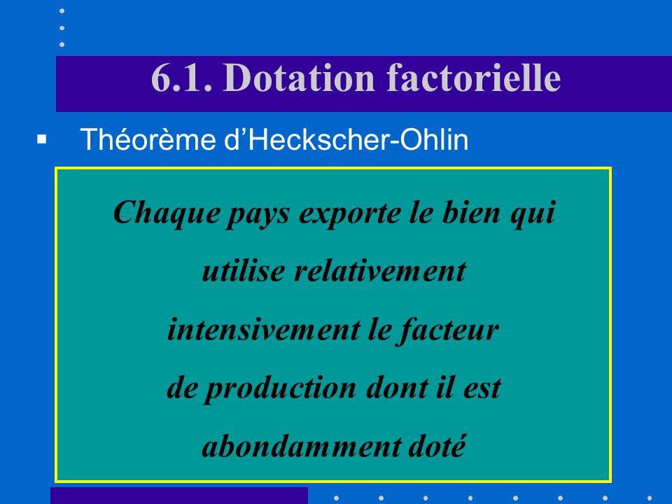 6.1. Dotation factorielle Le prix du bien X qui utilise intensivement le travail sera relativement plus faible, en situation dautarcie, dans le pays A