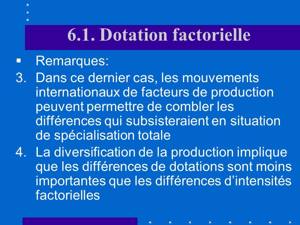6.1. Dotation factorielle Remarques: 1.Le libre-échange des biens et des services va entraîner une égalisation du prix des biens et des facteurs (pour