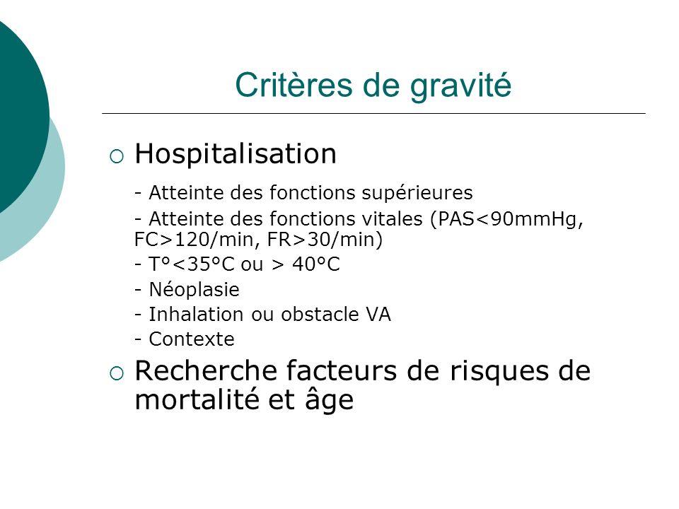 Critères de gravité Hospitalisation - Atteinte des fonctions supérieures - Atteinte des fonctions vitales (PAS 120/min, FR>30/min) - T° 40°C - Néoplas