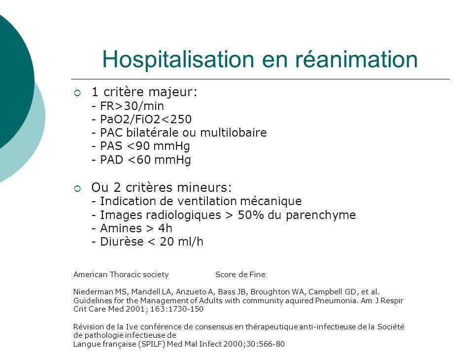 Hospitalisation en réanimation 1 critère majeur: - FR>30/min - PaO2/FiO2<250 - PAC bilatérale ou multilobaire - PAS <90 mmHg - PAD <60 mmHg Ou 2 critè