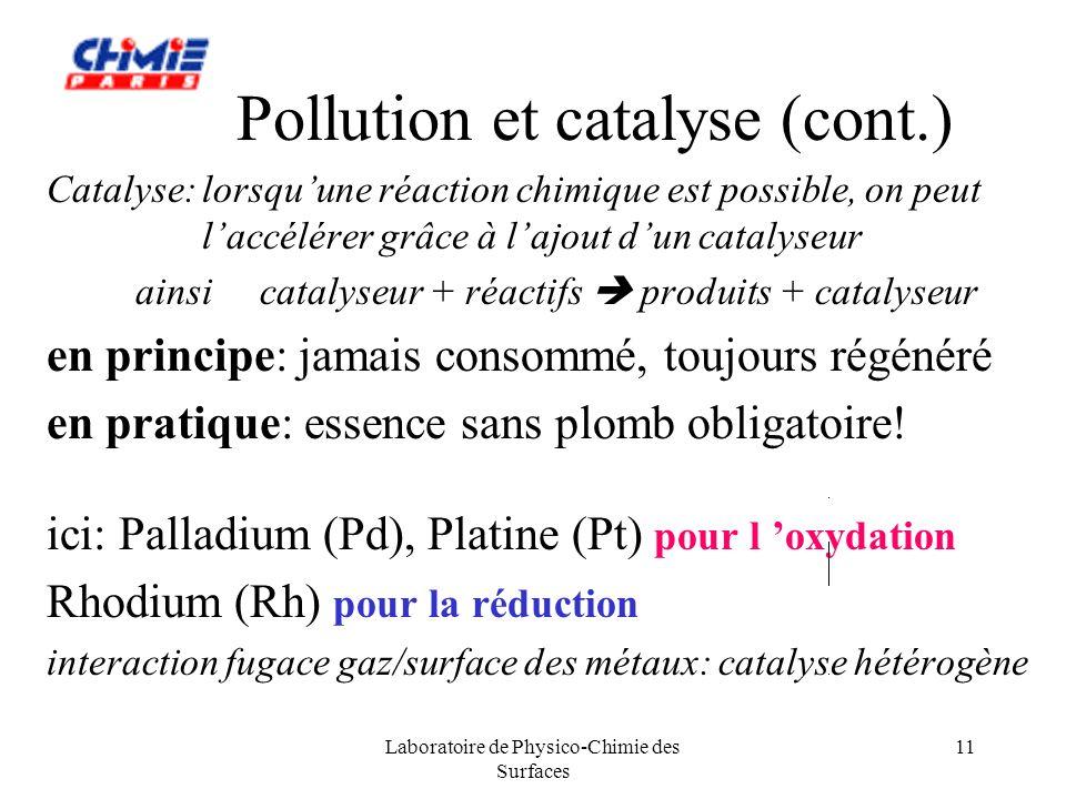 Laboratoire de Physico-Chimie des Surfaces 11 Catalyse:lorsquune réaction chimique est possible, on peut laccélérer grâce à lajout dun catalyseur ains