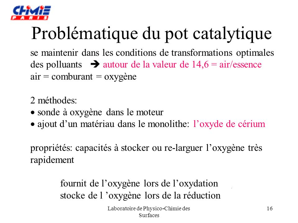 Laboratoire de Physico-Chimie des Surfaces 16 Problématique du pot catalytique se maintenir dans les conditions de transformations optimales des pollu