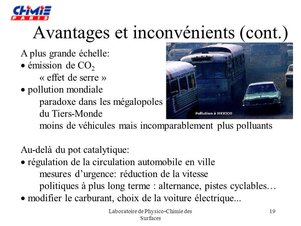 Laboratoire de Physico-Chimie des Surfaces 19 Avantages et inconvénients (cont.) A plus grande échelle: émission de CO 2 « effet de serre » pollution