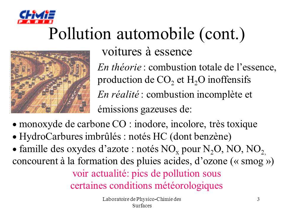 Laboratoire de Physico-Chimie des Surfaces 4 Pollution automobile (cont.) voitures à essence Le Monde, 18 janvier 1997 Le Monde, 12 mars 1997