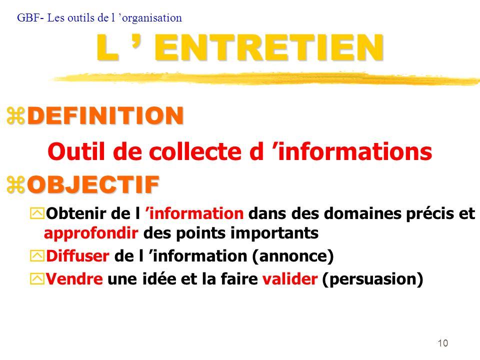 10 zDEFINITION Outil de collecte d informations zOBJECTIF yObtenir de l information dans des domaines précis et approfondir des points importants yDif