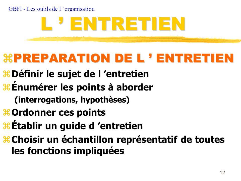 12 zPREPARATION DE L ENTRETIEN zDéfinir le sujet de l entretien zÉnumérer les points à aborder (interrogations, hypothèses) zOrdonner ces points zÉtab