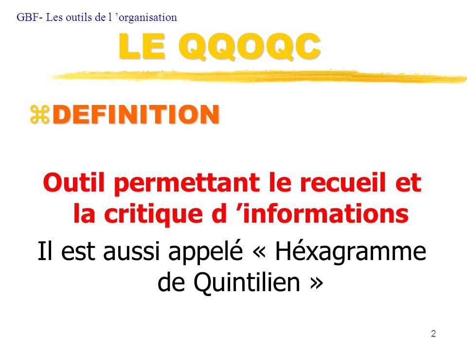 3 zOBJECTIFS Constituer une séquence de « questions clés » permettant le recueil exhaustif d informations utiles pour analyser et critiquer une situation LE QQOQC GBF - Les outils de l organisation