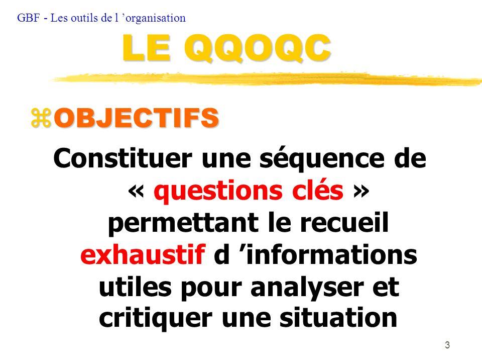 4 zDESCRIPTION Questions de base: Quoi Qui Où Quand Comment Questions supplémentaires d analyse: Pourquoi Combien GBF - Les outils de l organisation LE QQOQC