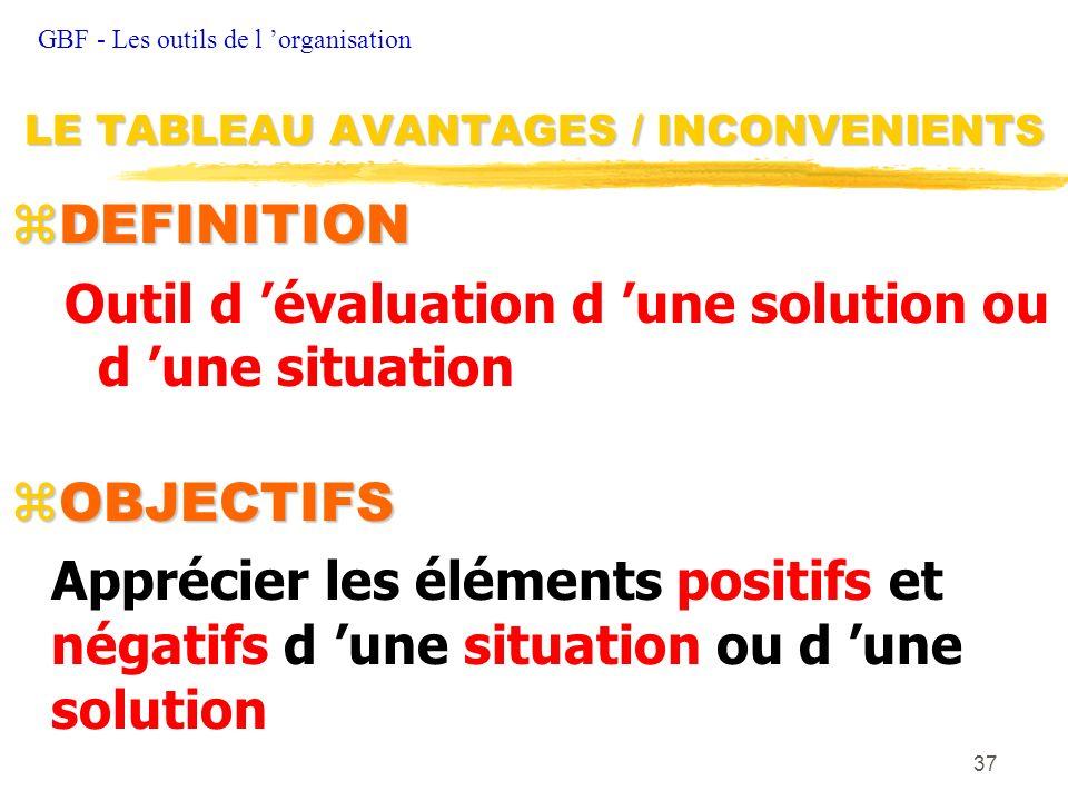 37 zDEFINITION Outil d évaluation d une solution ou d une situation zOBJECTIFS Apprécier les éléments positifs et négatifs d une situation ou d une so