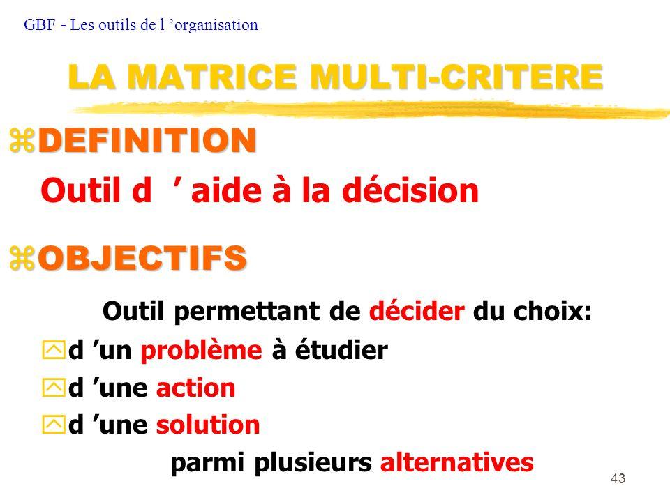 43 zDEFINITION Outil d aide à la décision zOBJECTIFS Outil permettant de décider du choix: yd un problème à étudier yd une action yd une solution parm