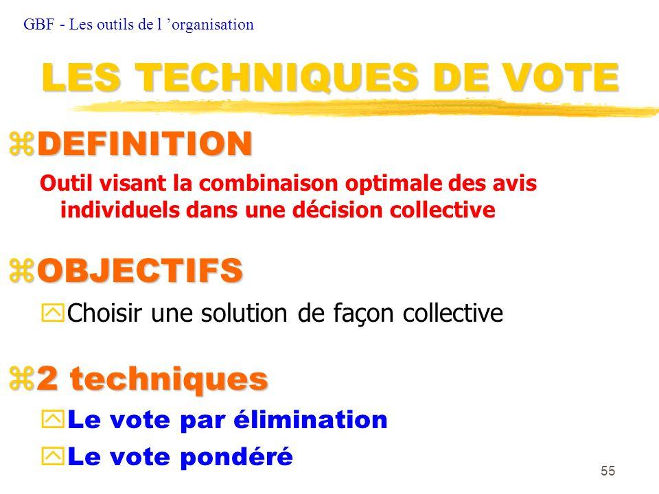 55 zDEFINITION Outil visant la combinaison optimale des avis individuels dans une décision collective OBJECTIFS OBJECTIFS yChoisir une solution de faç