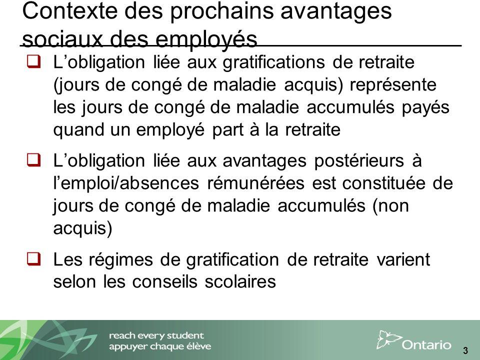 Modifications des réglements Des modifications seront apportées à compter du 1 er septembre 2012 afin de tenir compte des changements du nouveau protocole dentente : Règl.