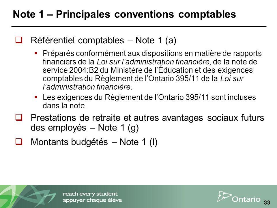 33 Note 1 – Principales conventions comptables Référentiel comptables – Note 1 (a) Préparés conformément aux dispositions en matière de rapports financiers de la Loi sur ladministration financière, de la note de service 2004:B2 du Ministère de lÉducation et des exigences comptables du Règlement de lOntario 395/11 de la Loi sur ladministration financière.
