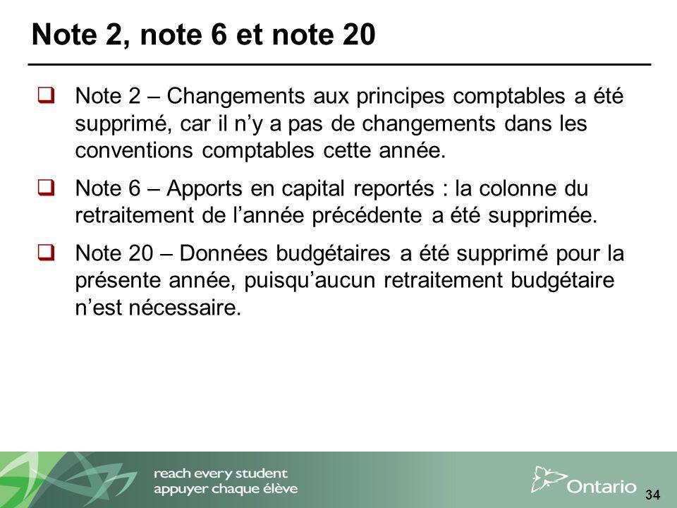 Note 2, note 6 et note 20 Note 2 – Changements aux principes comptables a été supprimé, car il ny a pas de changements dans les conventions comptables cette année.