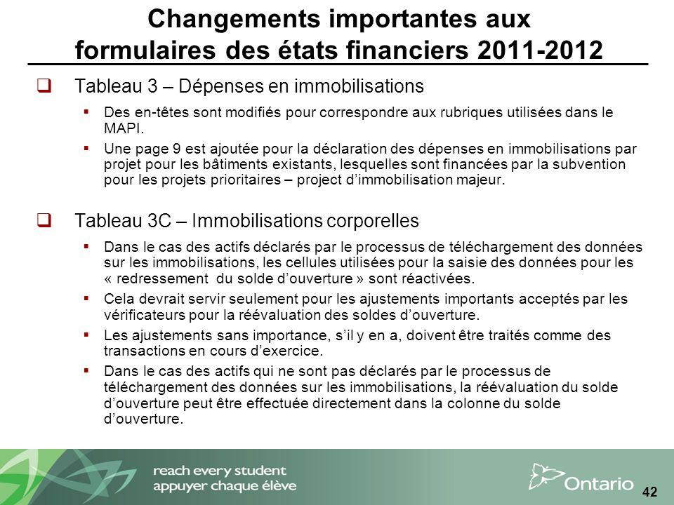 Changements importantes aux formulaires des états financiers 2011-2012 Tableau 3 – Dépenses en immobilisations Des en-têtes sont modifiés pour correspondre aux rubriques utilisées dans le MAPI.
