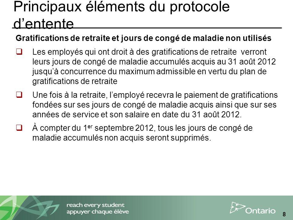 Rapport de vérification 2011-2012 et notes jointes aux états financiers Direction de lanalyse et de la responsabilité financières