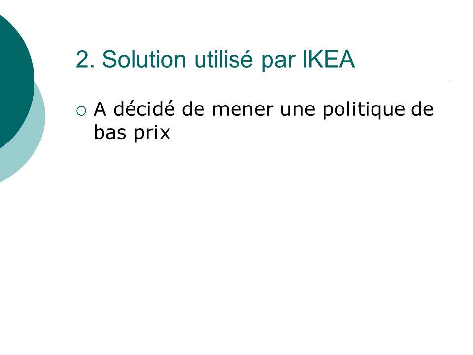 2. Solution utilisé par IKEA A décidé de mener une politique de bas prix