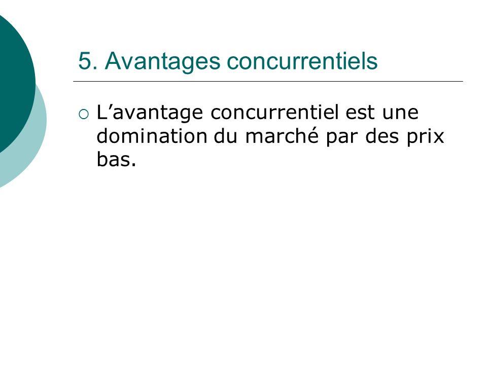 5. Avantages concurrentiels Lavantage concurrentiel est une domination du marché par des prix bas.