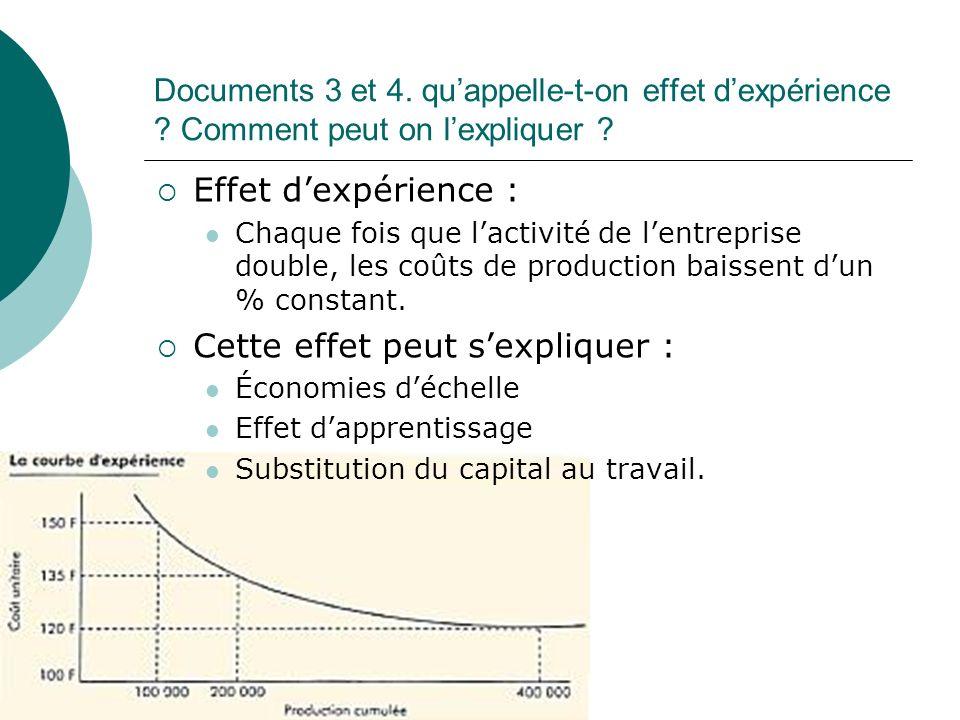 Documents 3 et 4. quappelle-t-on effet dexpérience ? Comment peut on lexpliquer ? Effet dexpérience : Chaque fois que lactivité de lentreprise double,