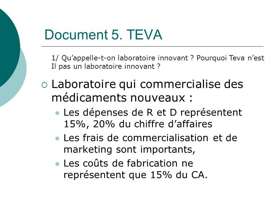 Document 5. TEVA 1/ Quappelle-t-on laboratoire innovant ? Pourquoi Teva nest Il pas un laboratoire innovant ? Laboratoire qui commercialise des médica