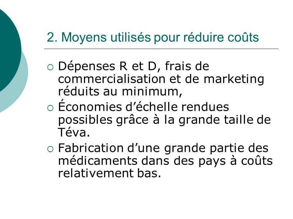 2. Moyens utilisés pour réduire coûts Dépenses R et D, frais de commercialisation et de marketing réduits au minimum, Économies déchelle rendues possi