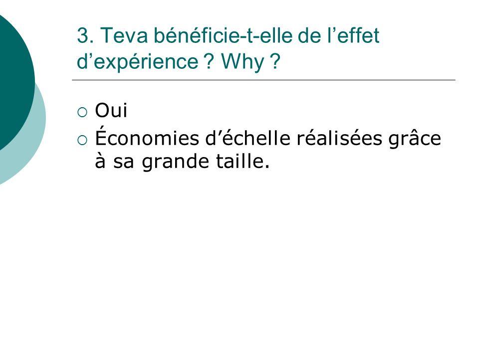 3. Teva bénéficie-t-elle de leffet dexpérience ? Why ? Oui Économies déchelle réalisées grâce à sa grande taille.