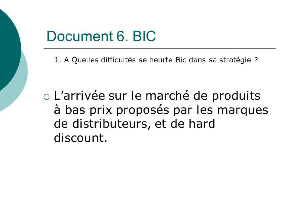 Document 6. BIC Larrivée sur le marché de produits à bas prix proposés par les marques de distributeurs, et de hard discount. 1. A Quelles difficultés