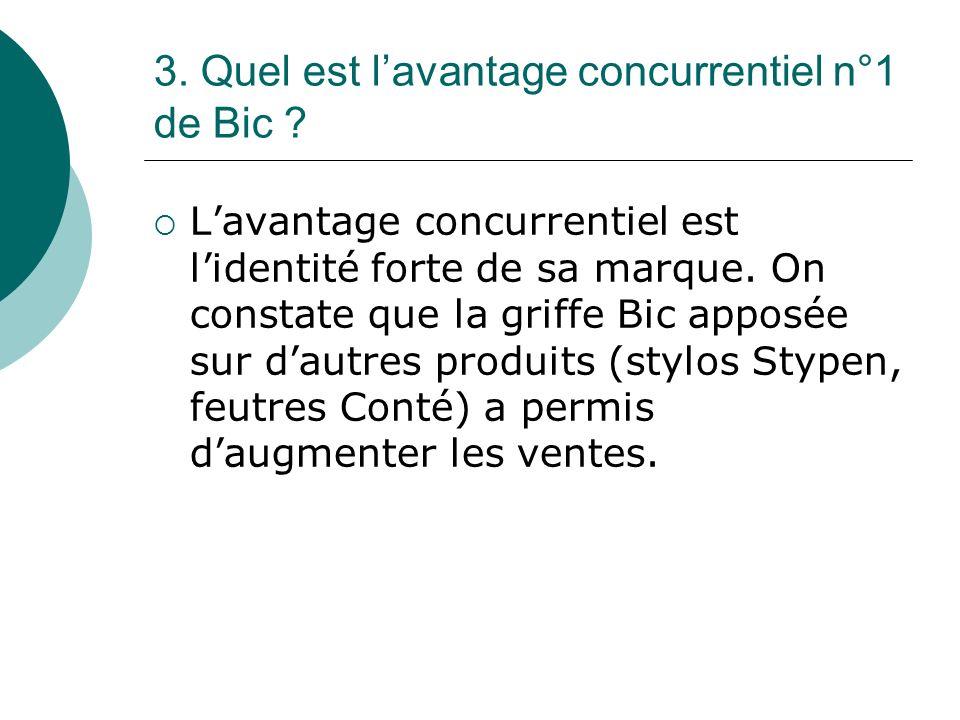 3. Quel est lavantage concurrentiel n°1 de Bic ? Lavantage concurrentiel est lidentité forte de sa marque. On constate que la griffe Bic apposée sur d