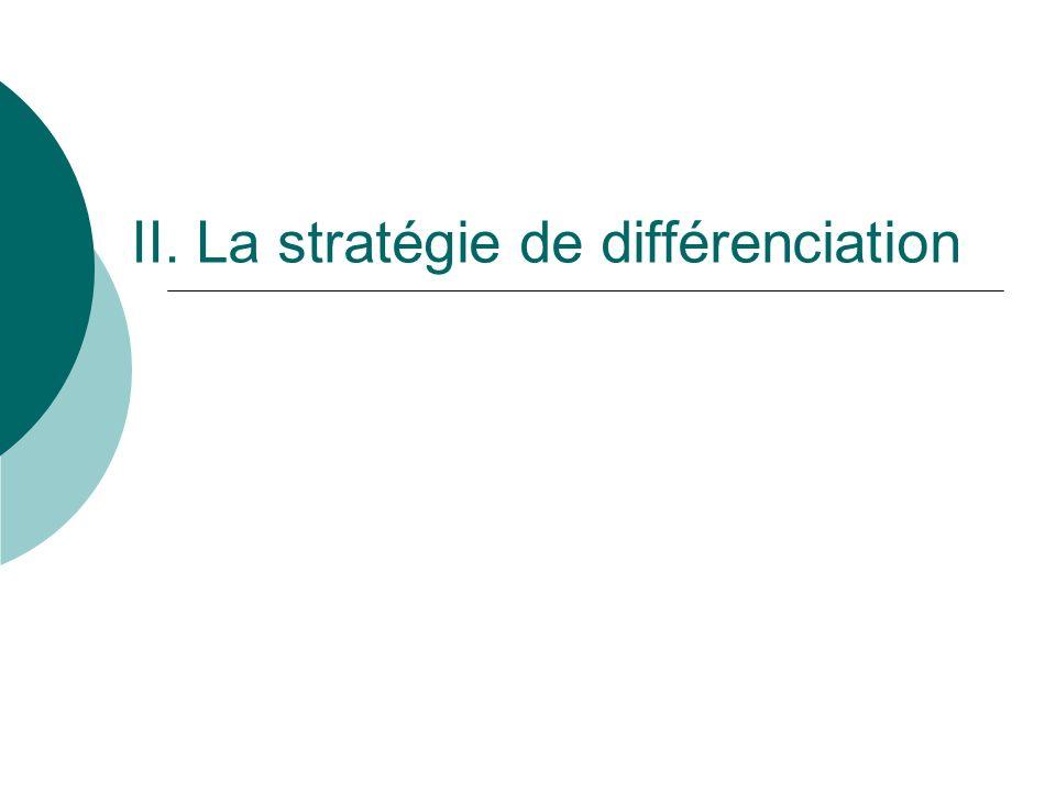 II. La stratégie de différenciation