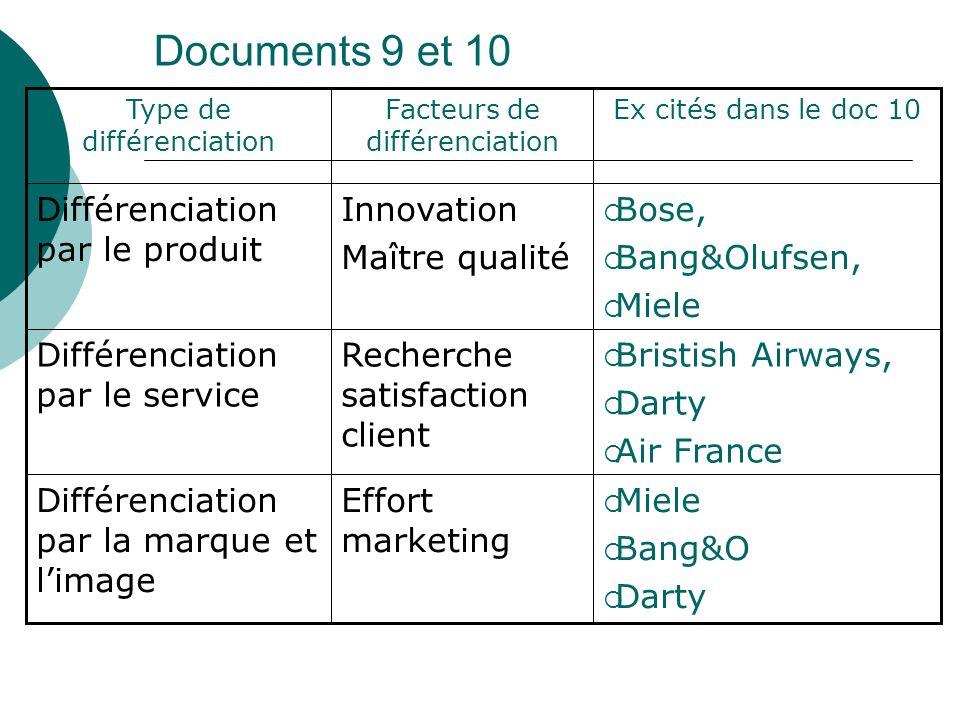 Documents 9 et 10 Miele Bang&O Darty Effort marketing Différenciation par la marque et limage Bristish Airways, Darty Air France Recherche satisfactio