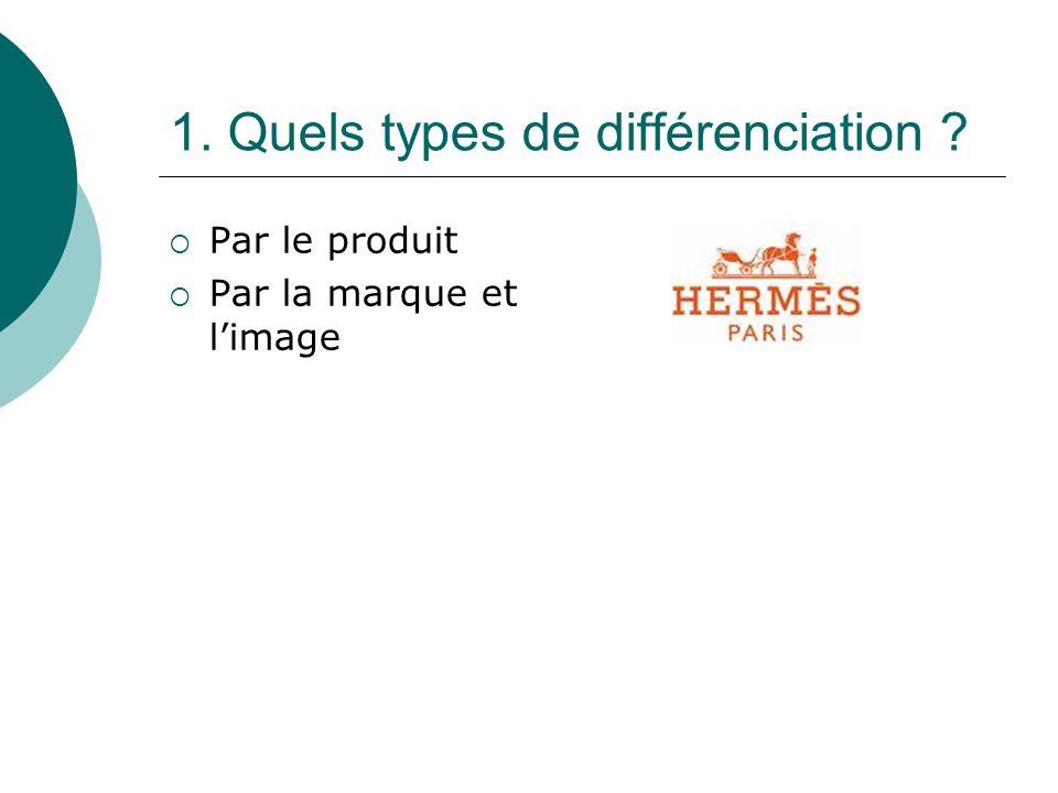 1. Quels types de différenciation ? Par le produit Par la marque et limage