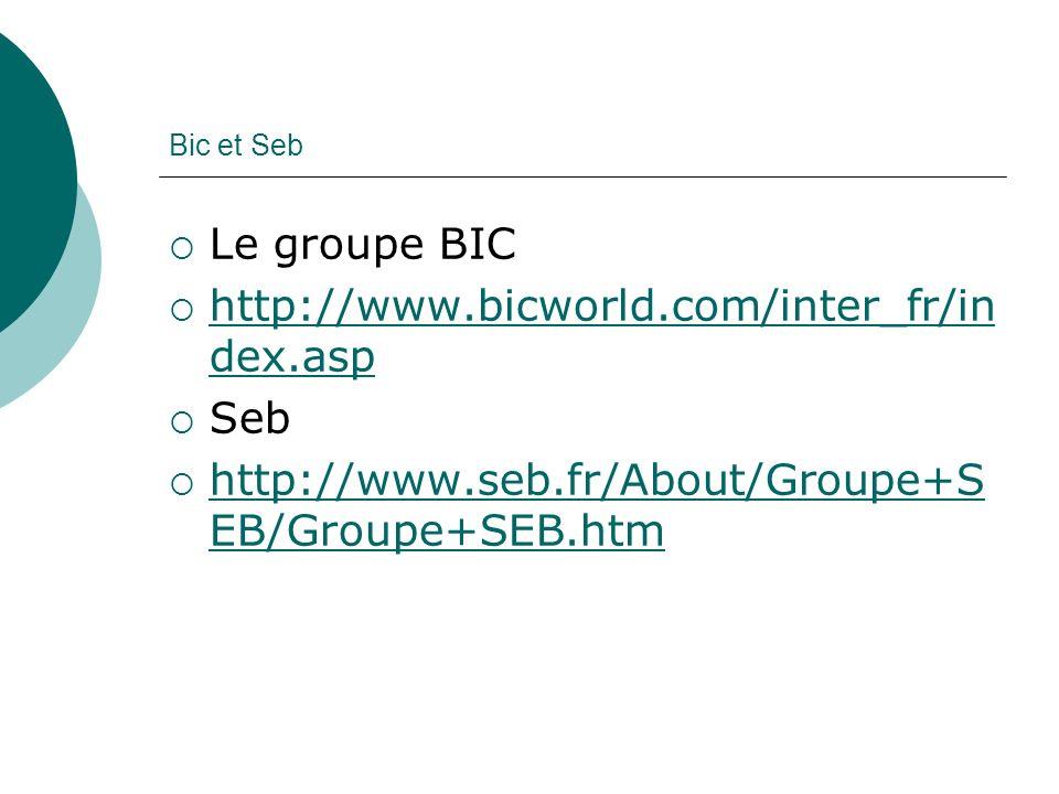 Bic et Seb Le groupe BIC http://www.bicworld.com/inter_fr/in dex.asp http://www.bicworld.com/inter_fr/in dex.asp Seb http://www.seb.fr/About/Groupe+S EB/Groupe+SEB.htm http://www.seb.fr/About/Groupe+S EB/Groupe+SEB.htm