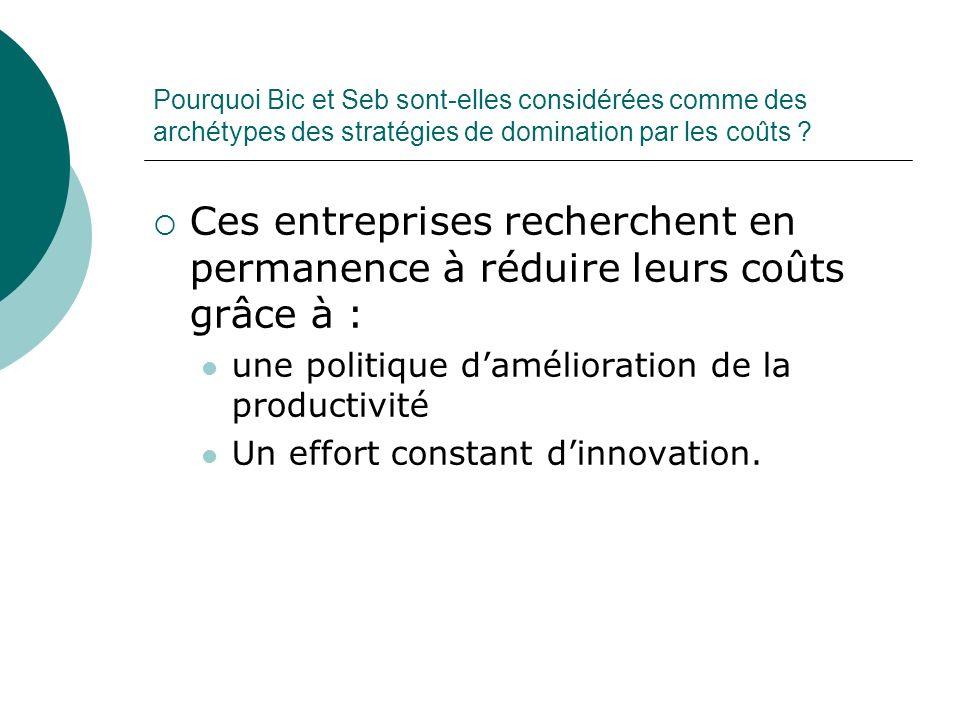 Pourquoi Bic et Seb sont-elles considérées comme des archétypes des stratégies de domination par les coûts ? Ces entreprises recherchent en permanence