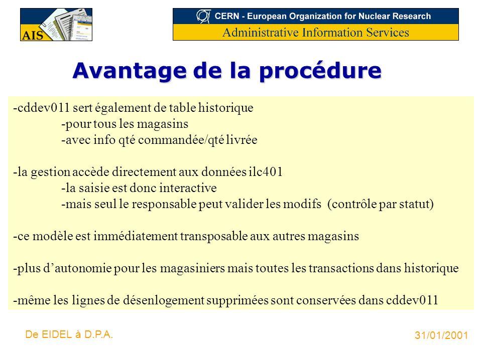 31/01/2001 De EIDEL à D.P.A. Avantage de la procédure -cddev011 sert également de table historique -pour tous les magasins -avec info qté commandée/qt