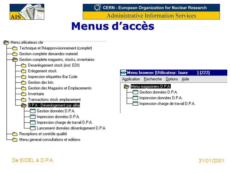 31/01/2001 De EIDEL à D.P.A. Menus daccès
