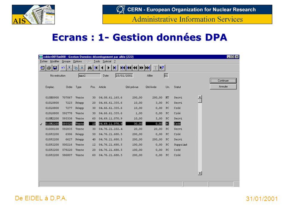 31/01/2001 De EIDEL à D.P.A. Ecrans : 1- Gestion données DPA